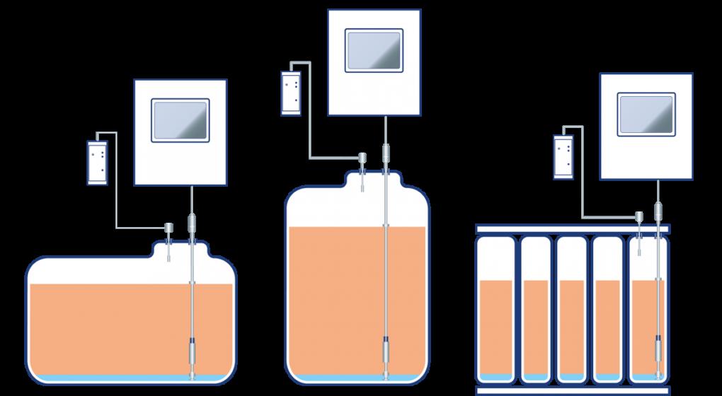 Měření hladin v nádržích