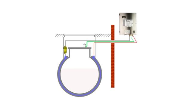 Detekce úniku ropných látek u dvouplášťové nádrže nebo vložkované nádrže s technologií SGB