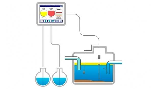 Řízení odlučovače oleje na čerpací stanici - FAFNIR COMS